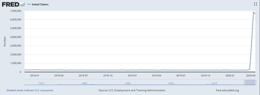 Grafik der Woche – nicht dramatisch genug?!